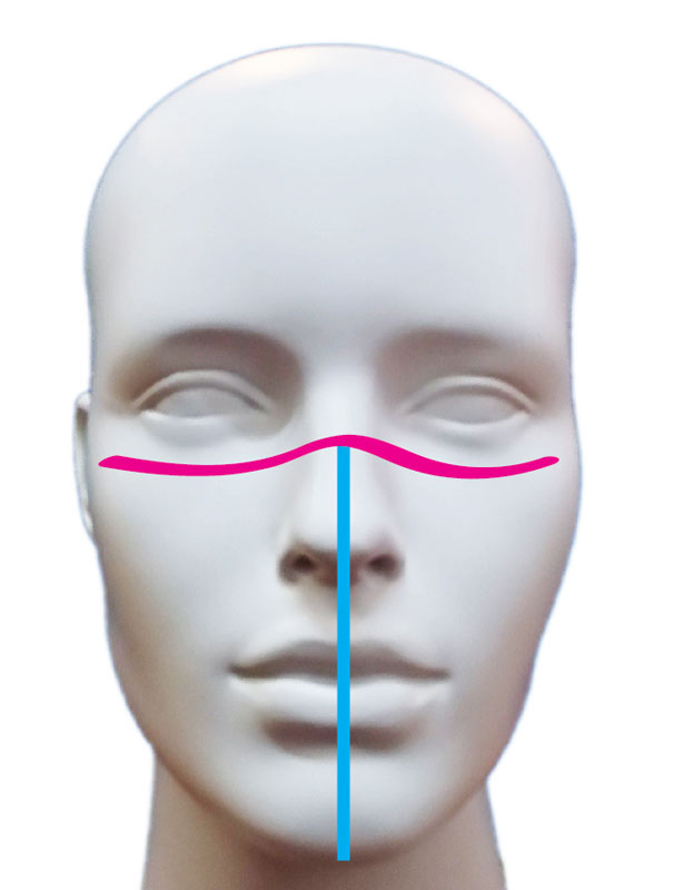 Breathe Healthy Face Sizing Measurements front view